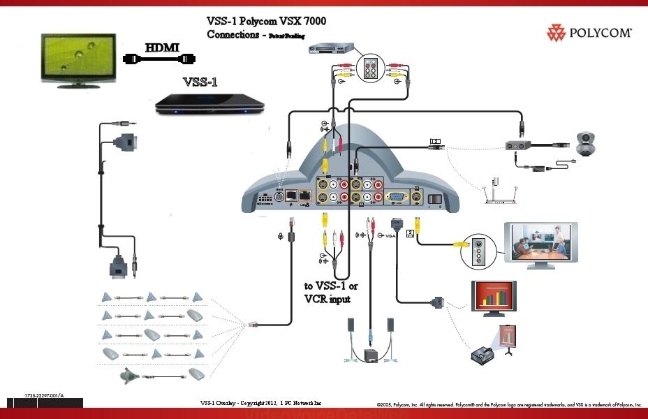 polycom vsx installations rh tzmc us polycom hdx 6000 installation manual polycom hdx 6000 installation manual